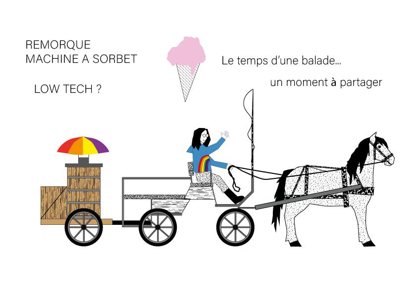 Machine-a-glace-presentation